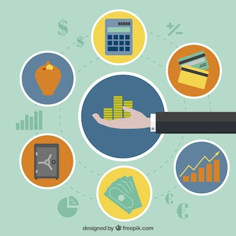 Processus de finance