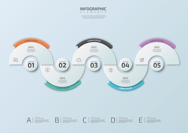 Processus de flux de travail en cinq étapes modèle de conception d'infographie visualisation de données d'infographie d'entreprise