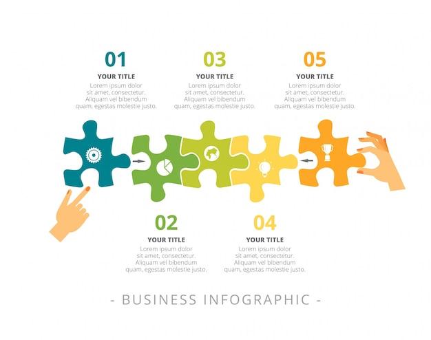 Processus graphique avec cinq étapes modèle