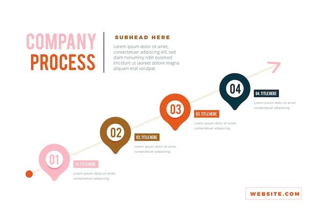 Processus infographique au design plat