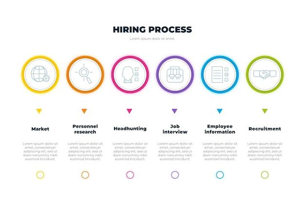 Processus de recrutement avec des informations utiles