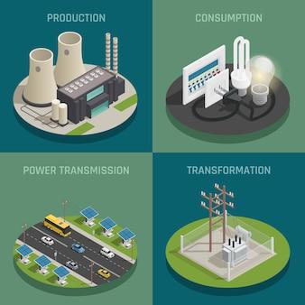 Production d'énergie électrique