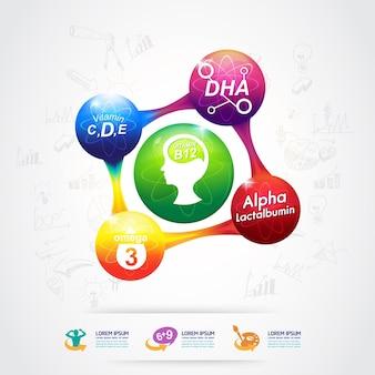 Produits Avec Logo Omega Nutrition Et Vitamin Pour Enfants. Vecteur Premium