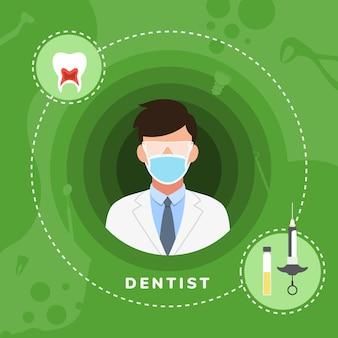 Profession de dentiste