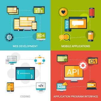 Programmation icons set