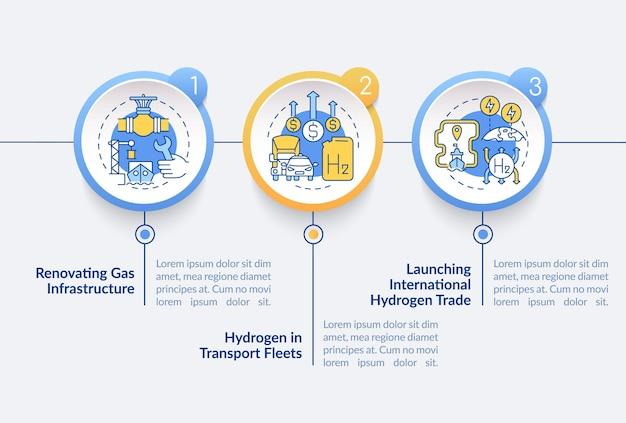 Promouvoir le modèle d'infographie vectorielle à hydrogène vert. la présentation des flottes de transport décrit les éléments de conception. visualisation des données en 3 étapes. diagramme d'informations sur la chronologie du processus. disposition du flux de travail avec des icônes de ligne