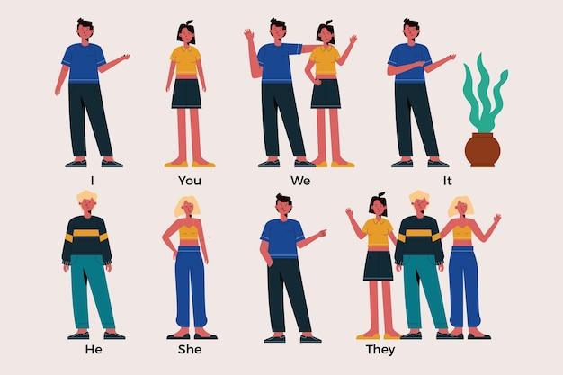 Pronoms en anglais pour les enfants