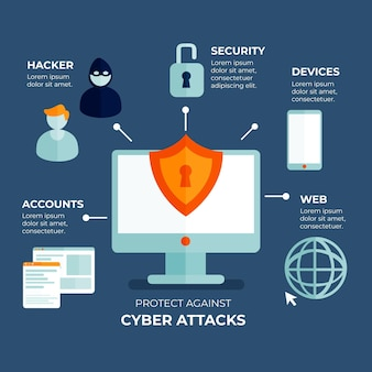 Protection contre les cyberattaques infographique