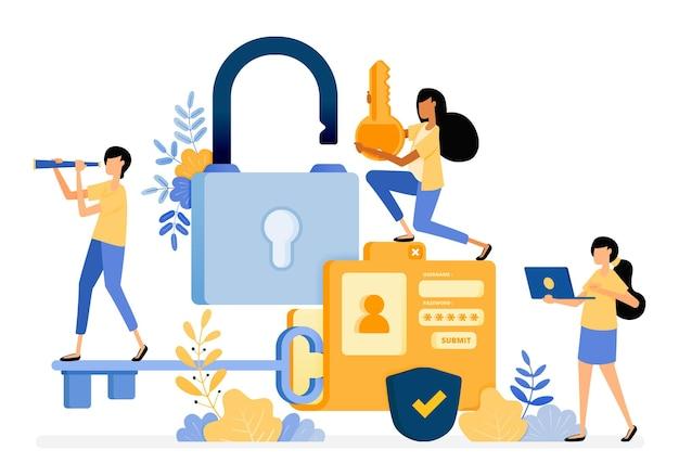 Protection des données du dossier.