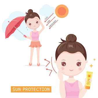 Protection solaire femmes