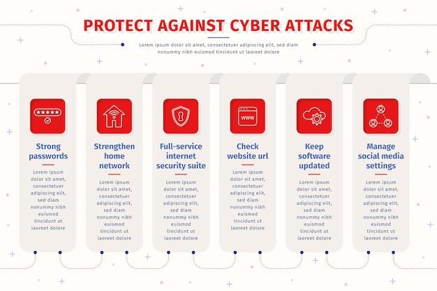 Protéger contre les cyberattaques infographiques