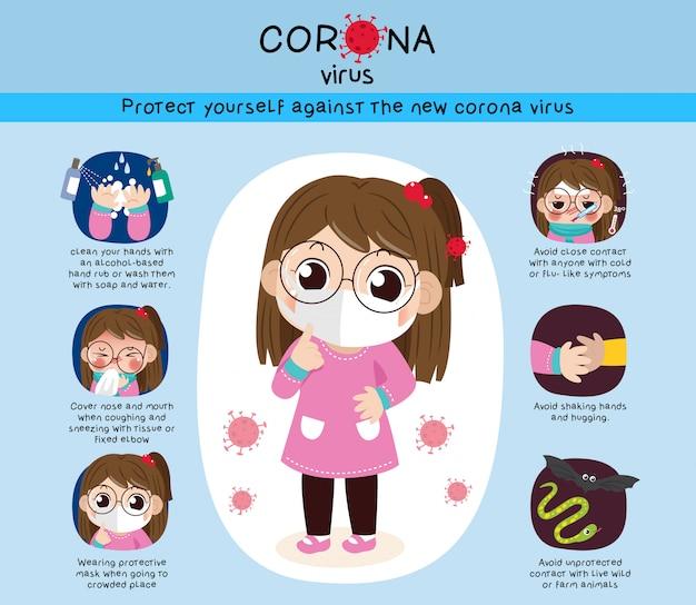 Protégez-vous Contre Le Nouveau Virus Corona Vecteur Premium