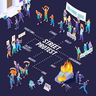 Protestation des personnes avec des pancartes pendant la procession de piquetage de grève et organigramme isométrique anti-émeute sur illustration vectorielle fond sombre