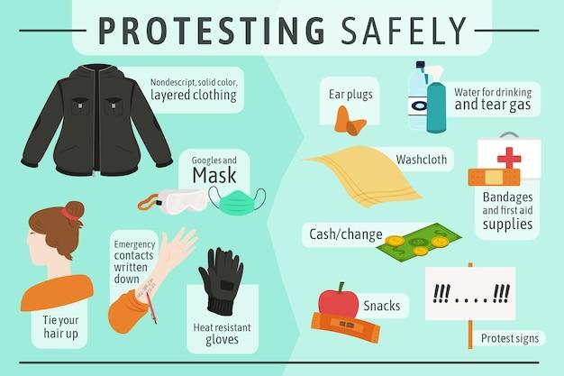 Protester en toute sécurité - infographie