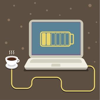 Puissance du café.