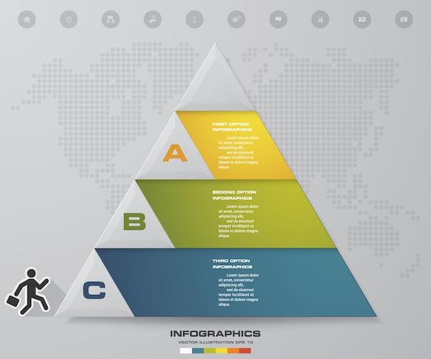 Pyramide en 3 étapes avec espace libre pour la présentation des données.