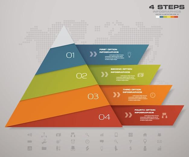Pyramide à 4 étapes avec espace libre pour le texte à chaque niveau.