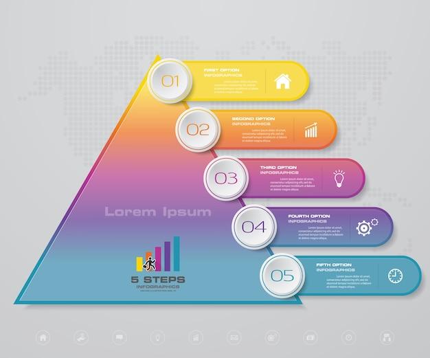 Pyramide à 5 étapes avec espace libre pour le texte