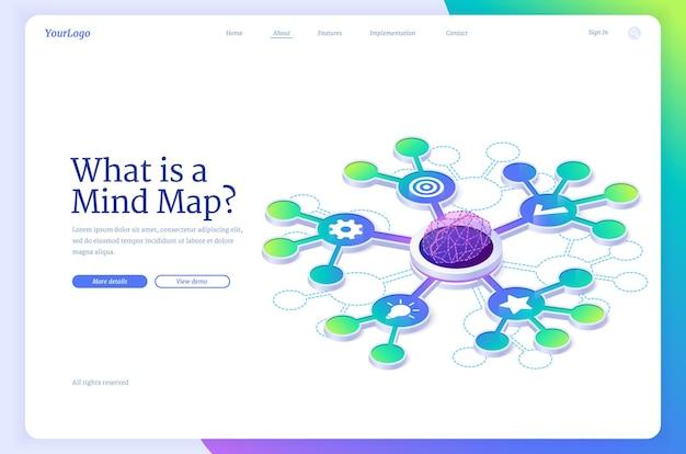 Qu'est-ce que la page de destination isométrique de la carte mentale