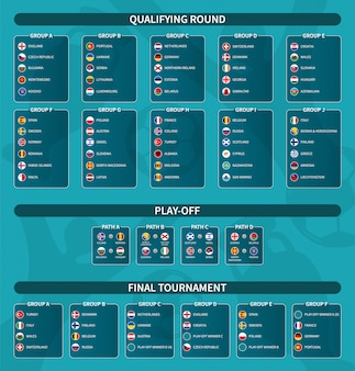 Qualification du football européen, barrage et tirage au sort du tournoi final 2020. groupe d'équipes de football internationales avec drapeau du pays cercle plat. .