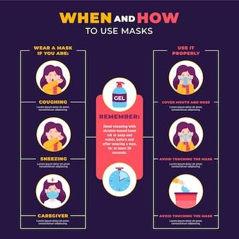 Quand et comment utiliser des masques d'infographie