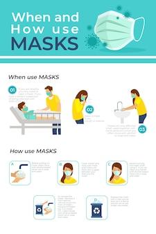 Quand et comment utiliser les masques infographiques