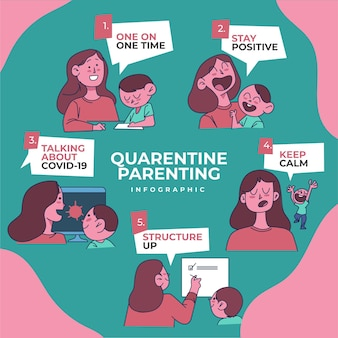 Quarantaine parentale infographie mère et enfant
