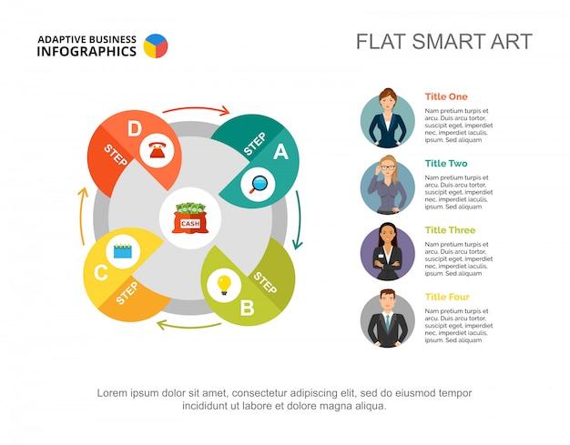Quatre éléments cycle modèle de diagramme de processus pour la présentation. données d'entreprise