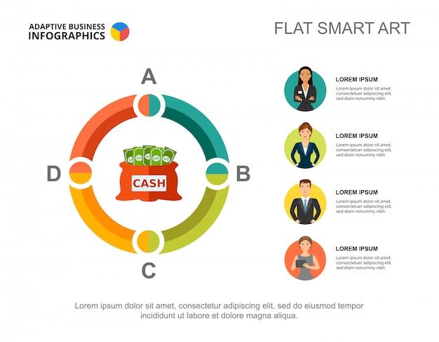 Quatre éléments financiers traitent le modèle de tableau pour la présentation. données commerciales