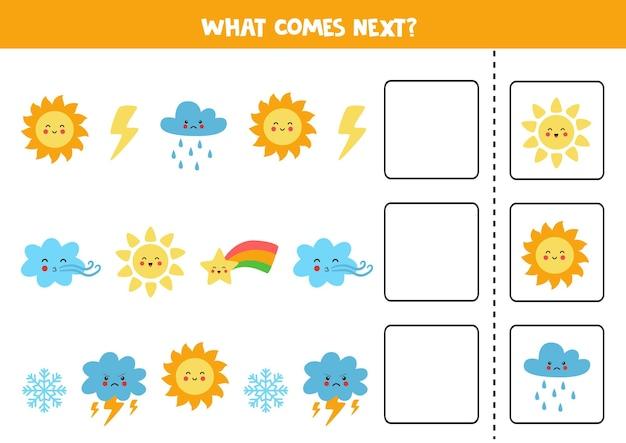 Ce qui vient au prochain jeu avec des éléments météorologiques mignons