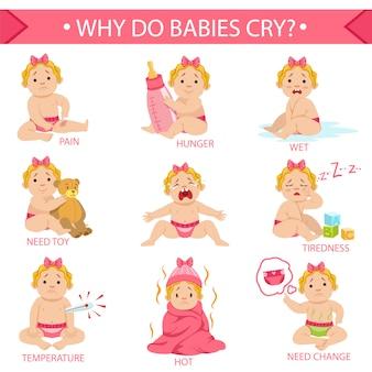 Raisons pour lesquelles bébé fille pleure affiche infographique