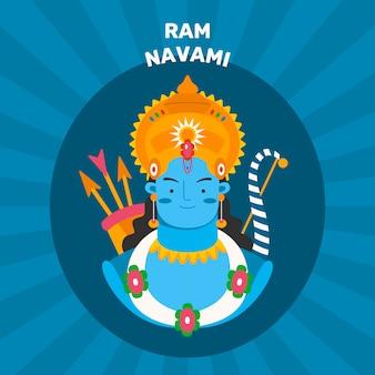 Ramami ram design plat