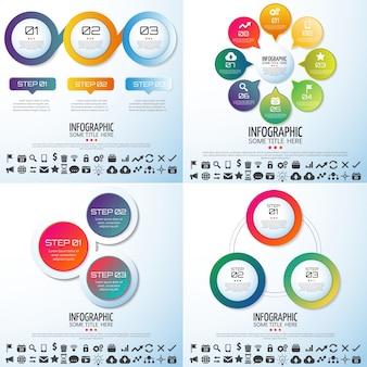 Rapport d'information résumé graphique chronologie cercle