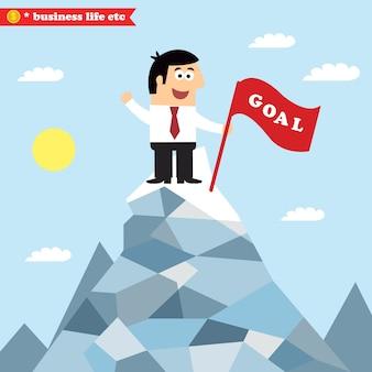 Réalisation d'objectifs commerciaux