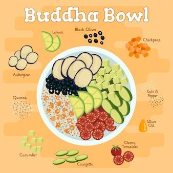 Recette de bol de bouddha avec des ingrédients
