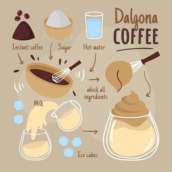 Recette de café dalgona au design plat