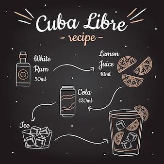 Recette de cocktail blackboard cuba libre
