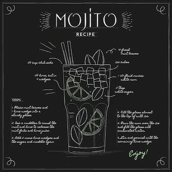Recette de cocktail blackboard