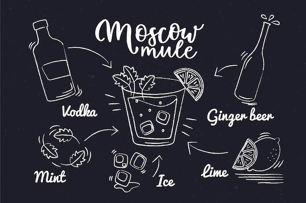 Recette de cocktail blackboard