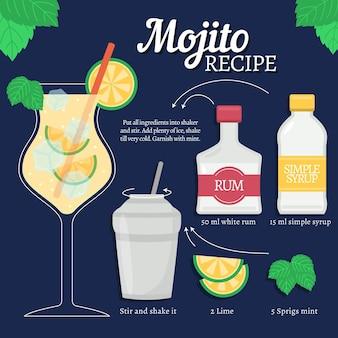 Recette de cocktail de boisson alcoolisée mojito