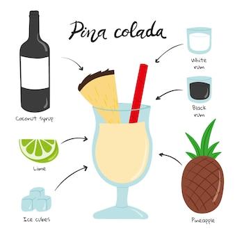 Recette de cocktail de boissons alcoolisées pina colada
