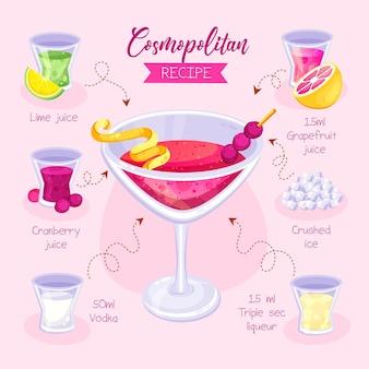 Recette de cocktail cosmopolite étape par étape