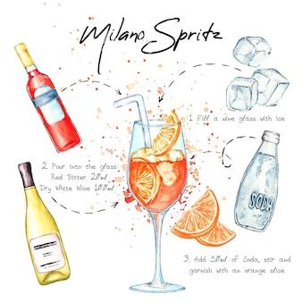 Recette de cocktail avec instructions