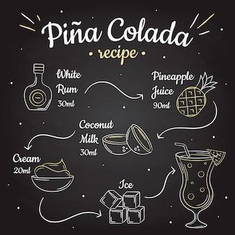 Recette de cocktail pina colada au tableau noir