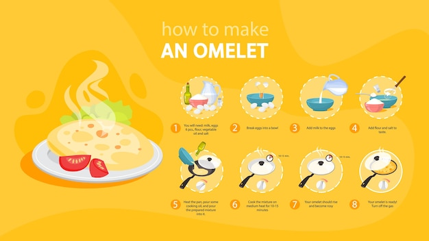 Recette de cuisson de l'omelette. petit déjeuner rapide et facile