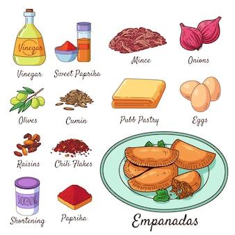 Recette délicieuse d'empanada
