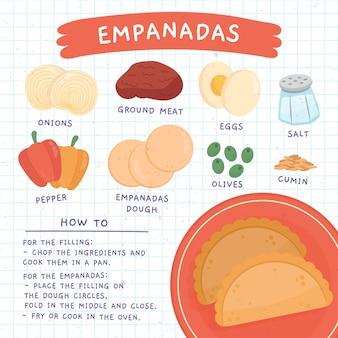 Recette d'empanada