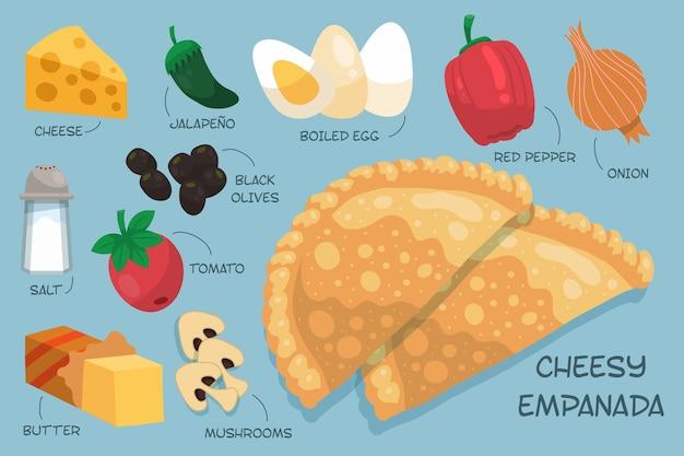 Recette empanada