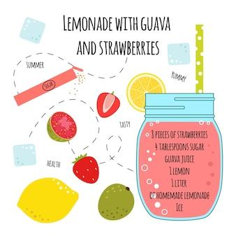 Recette limonade aux fraises
