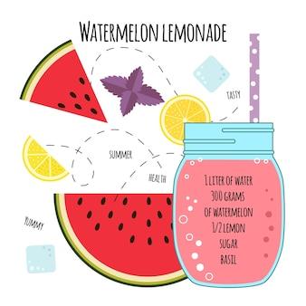 Recette de limonade à la pastèque